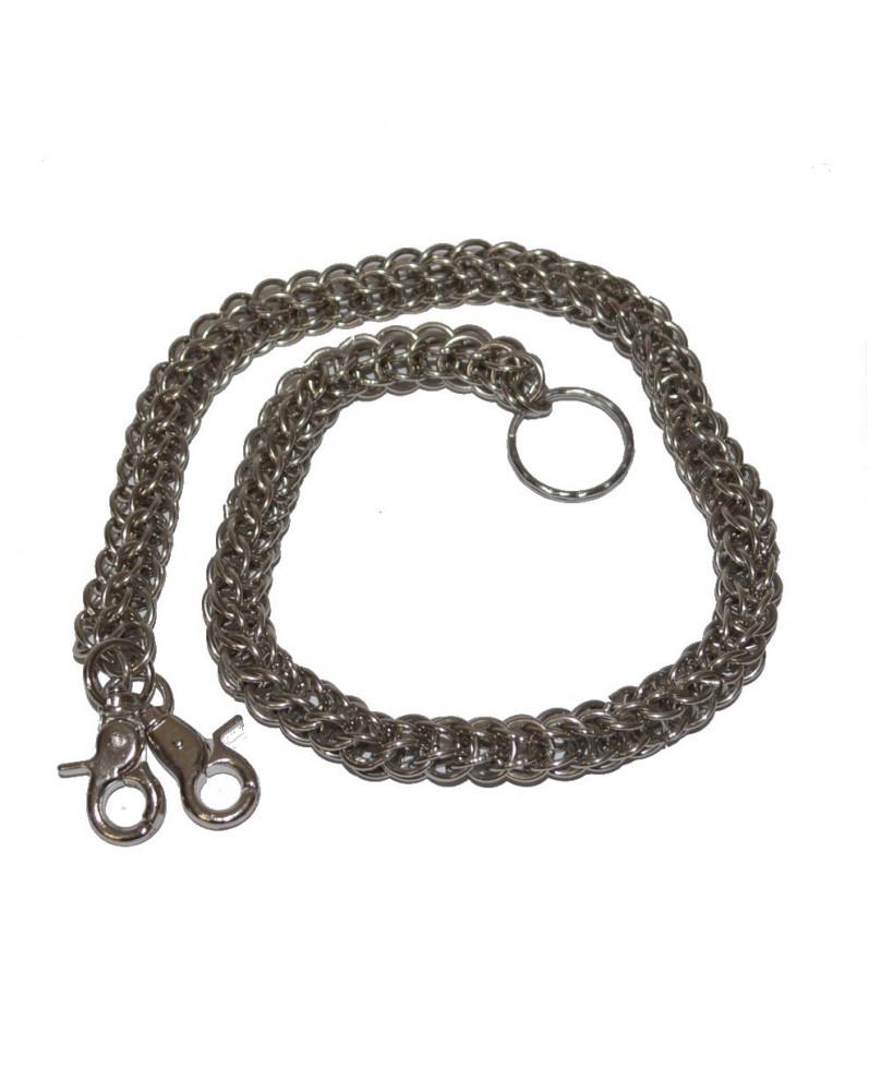 Chaîne de portefeuille en anneaux